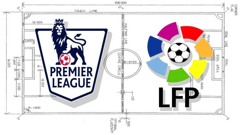 premier league vs la liga