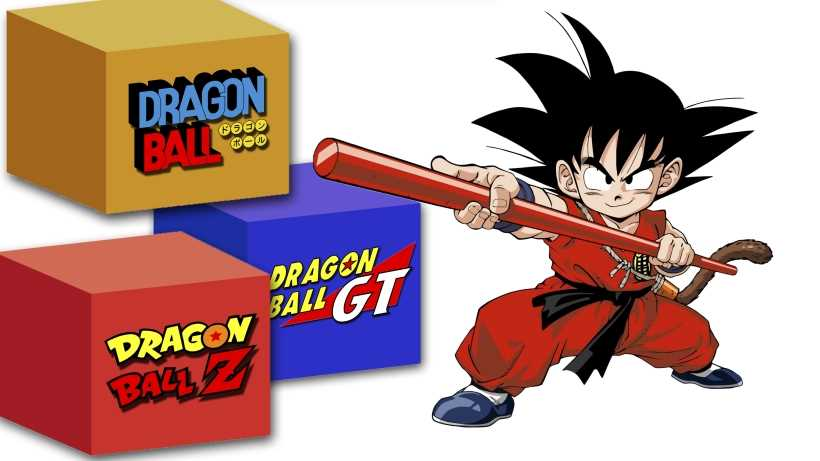 Dragon Ball series